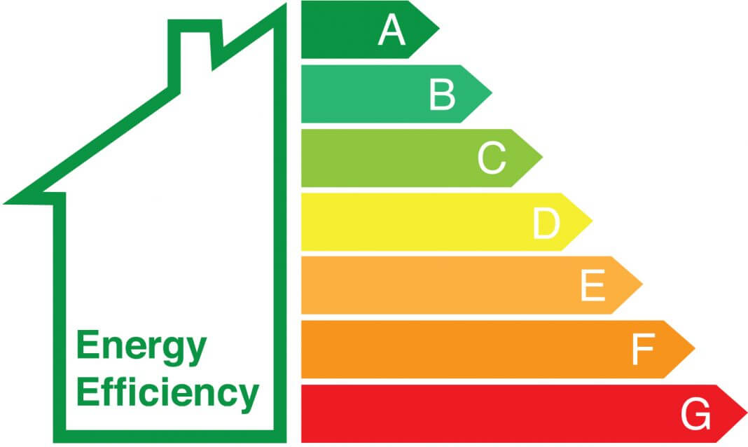 Important briefing note on Energy Performance Certificates – Landlords beware when refurbishing your buildings